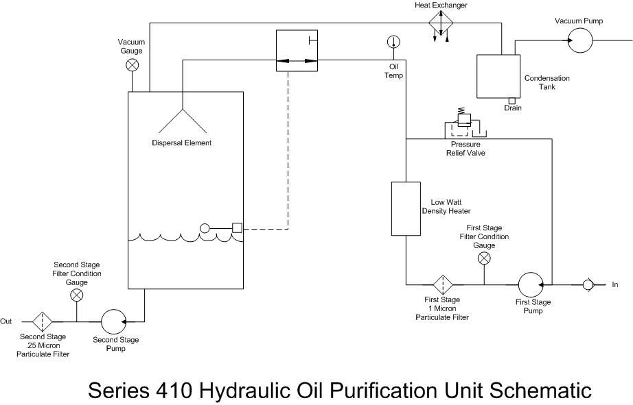 Hydraulic Heat Exchanger Schematic Wiring Diagram For Light Switch