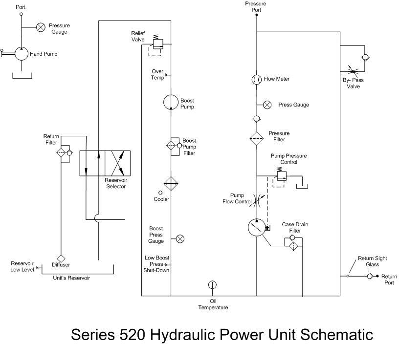 How to read hydraulic schematics for dummies for How to read blueprints and schematics