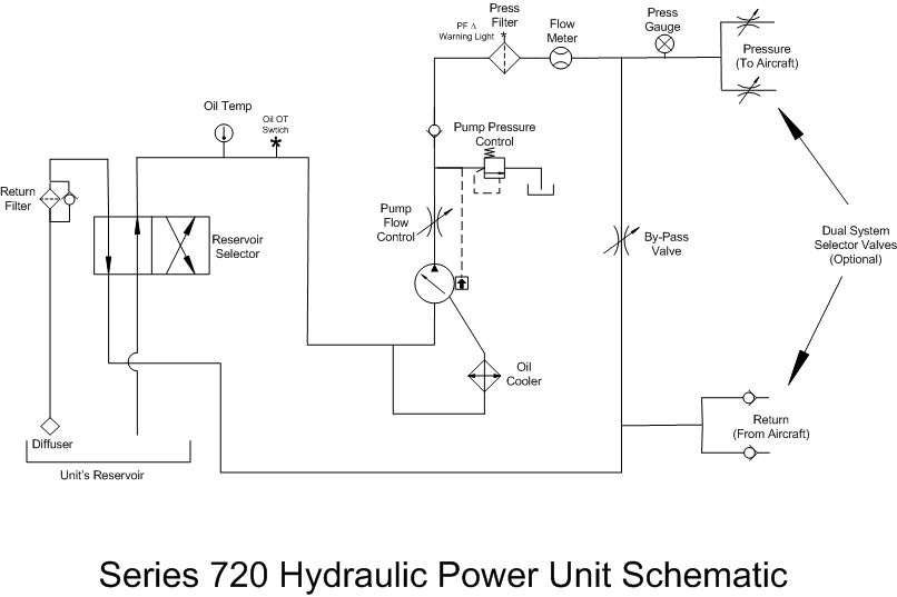 Hydraulic Schematics Explained Electrical Wiring Diagrams