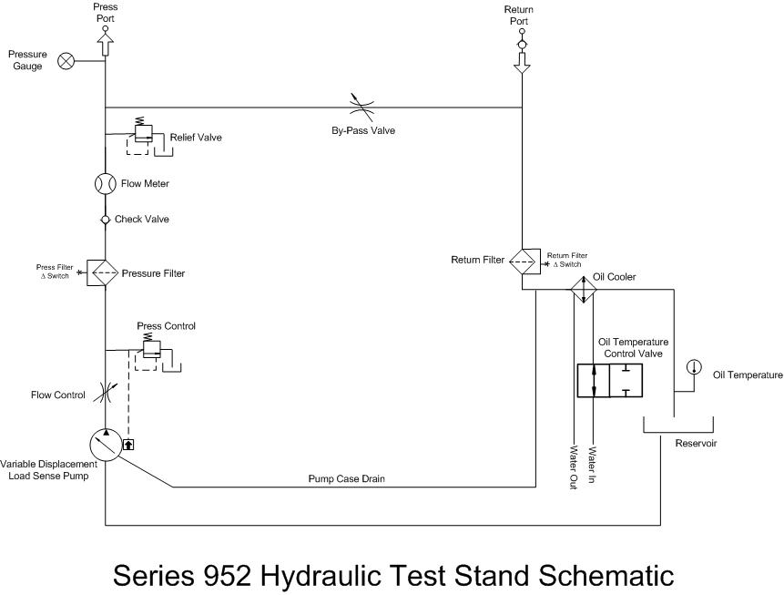 hydraulic test bench schematic wiring diagram libraries hydraulic test bench schematic wiring diagram todaysseries 952 hydraulic test stand valve test stand hydraulic test