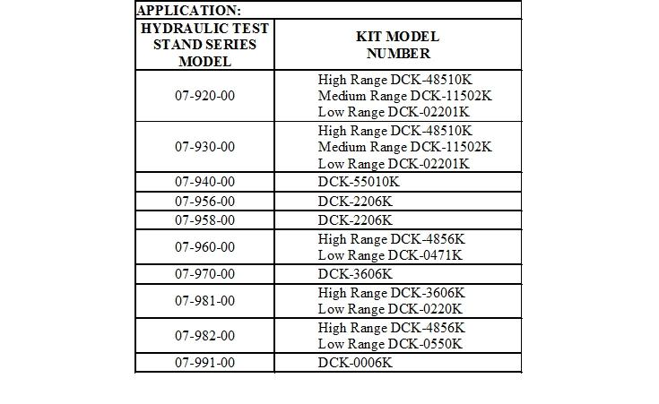 camelbak flow meter instructions pdf
