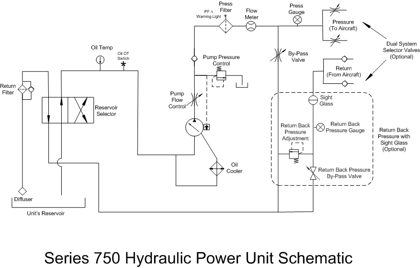 hydraulic dump trailer pump wiring diagram series 750 hpu weather proof electric powered hydraulic power unit  electric powered hydraulic power unit