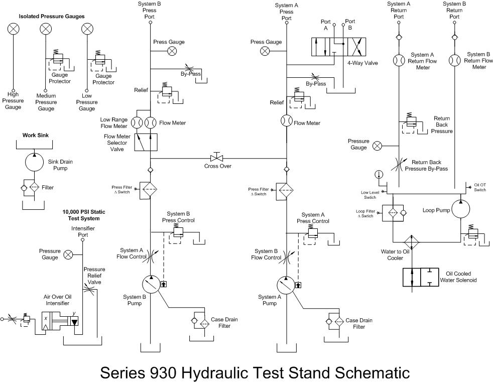 930 hydraulic test stand schematic